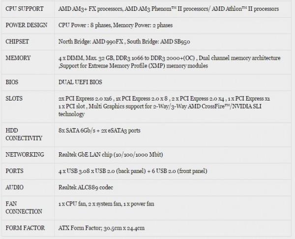 Gigabyte 990FXA-UD5 Rev 3.0 Specs
