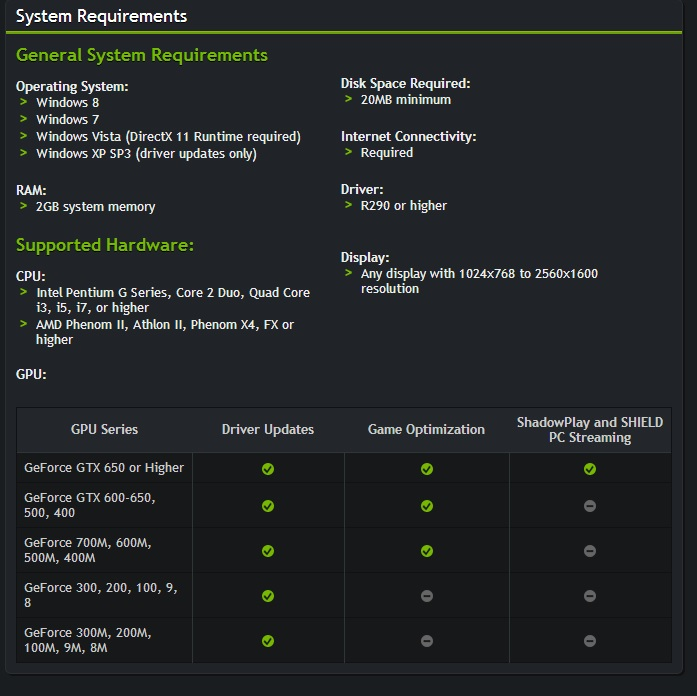 shadowplay system requirements