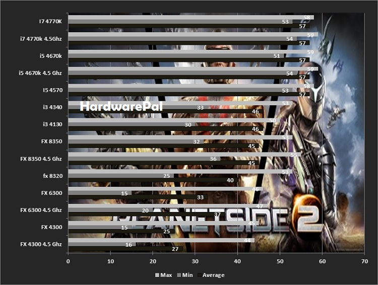 Buying a PC, will it run PS2 well? | Page 2 | PlanetSide 2 Forums