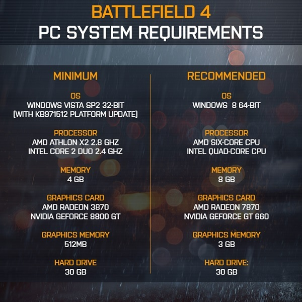 Bf4 system requirements