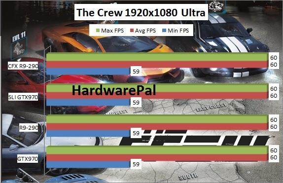The-Crew-1920x1080-Ultra-Benchmark