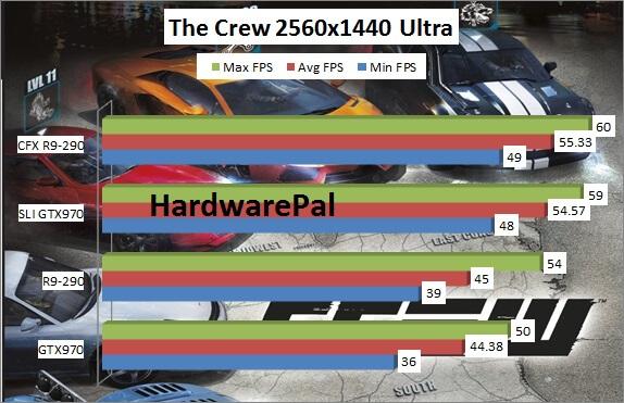 The-Crew-2560x1440-Ultra-Benchmark