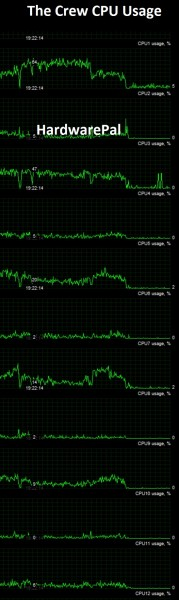 The-Crew-CPU-usage