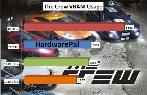 The-Crew-VRAM-Usage