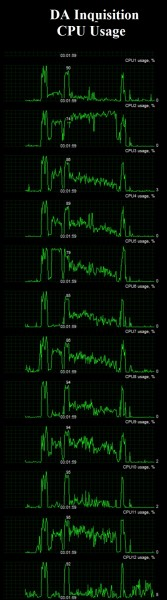 CPU USAGE DA Inquisiition