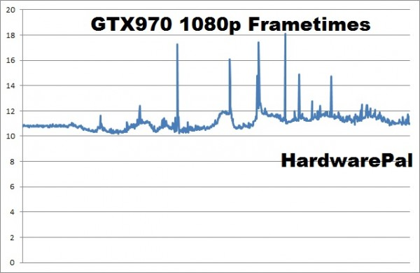 Battlefield Hardline gtx970 1920x1080 frametimes