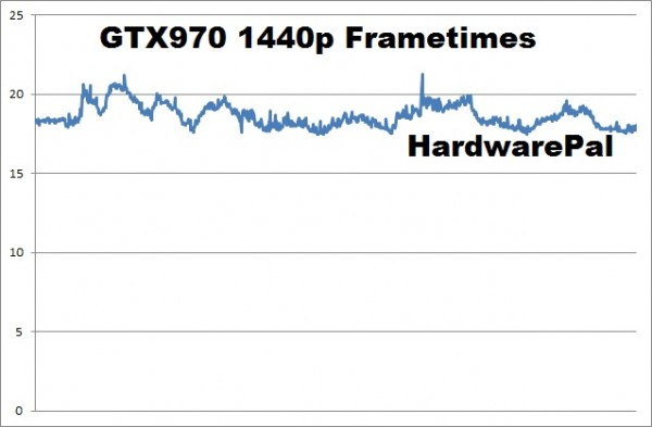 Battlefield Hardline gtx970 2560x1440 frametimes