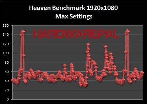Heaven%203.0%20Benchmark%20Gtx680%20Sli%201920x1080%20Max%20Settings Gtx 680 Sli Benchmark