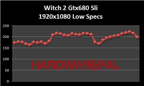Witcher%202%201920x1080%20low%20specs%20benchmark Gtx 680 Sli Benchmark